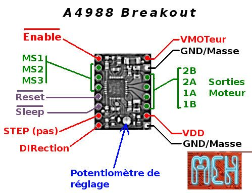 A4988 — MCHobby - Wiki