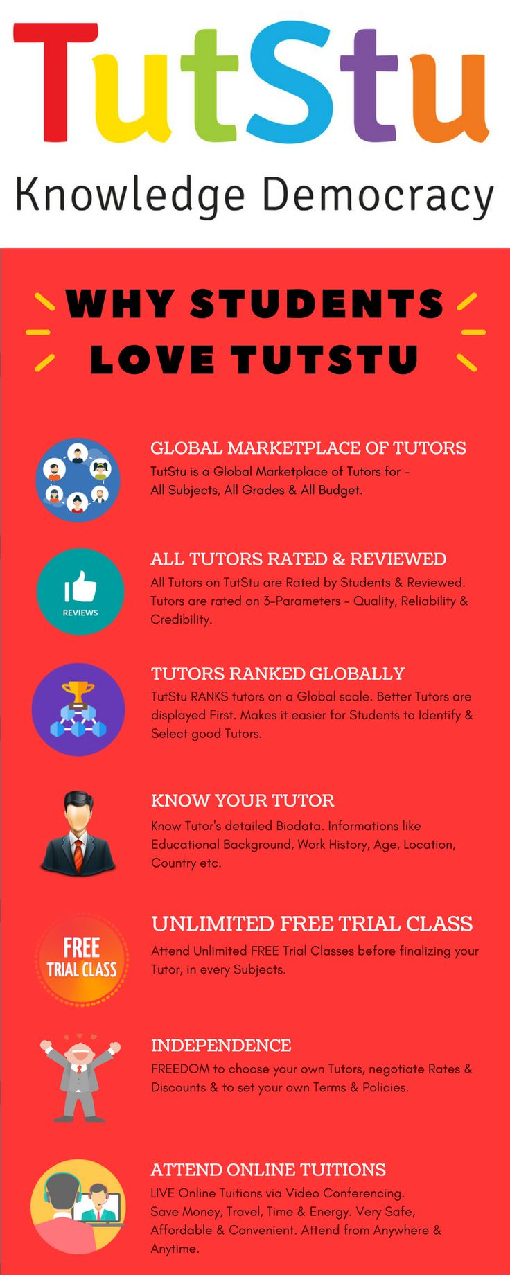 At TutStu, it's DIY (Do-It-Yourself). Search for Online Tutors in any Subject or Branch. Find & Select your own Teacher.Get Unlimited FREE Online Tutoring Sessions or Trial Classes. Finalize a Tutor. Fix regular eTutoring appointments with your Tutor.  Students can find tutors for CBSE Board, ICSE Board, IGCSE Board, State Board, IITJEE Preparation, JEE, NEET Preparation, SAT Preparation, ACT Preparation, AP Preparation, KS 1-4, A-Level, B-Level, NAPLAN Preparation, ACER preparation etc.