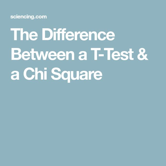The Difference Between a T-Test & a Chi Square
