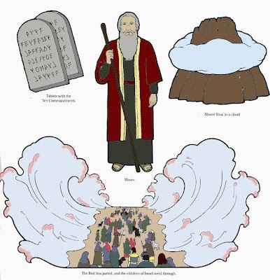Moses clipart More
