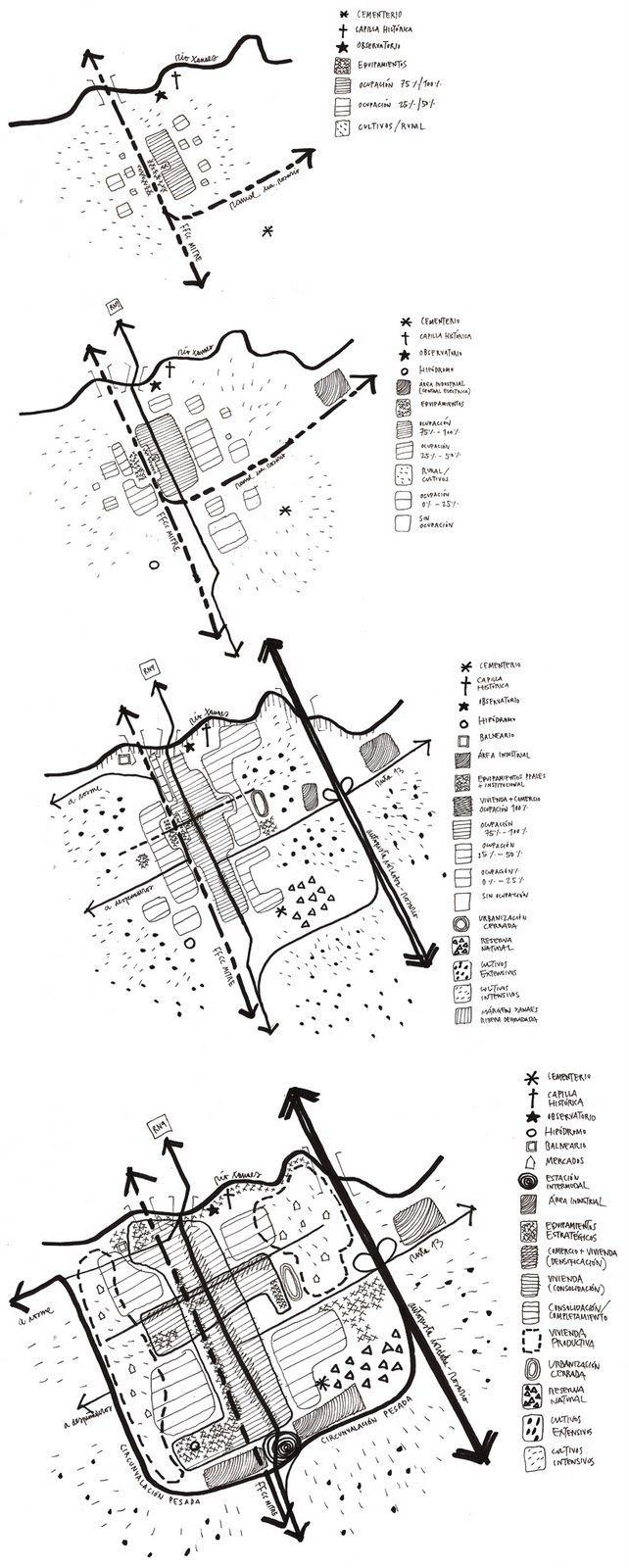 PILAR.JPG (642×1600) TACTICAS Y ESTRATEGIA Más