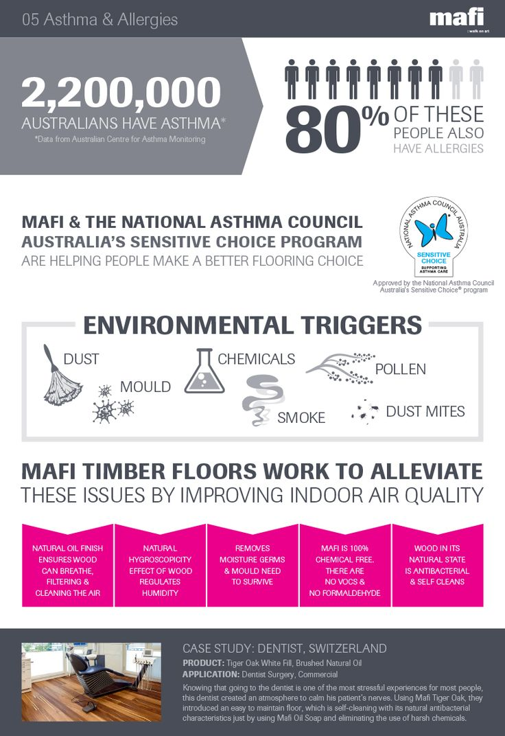 Mafi: Asthma and Allergies