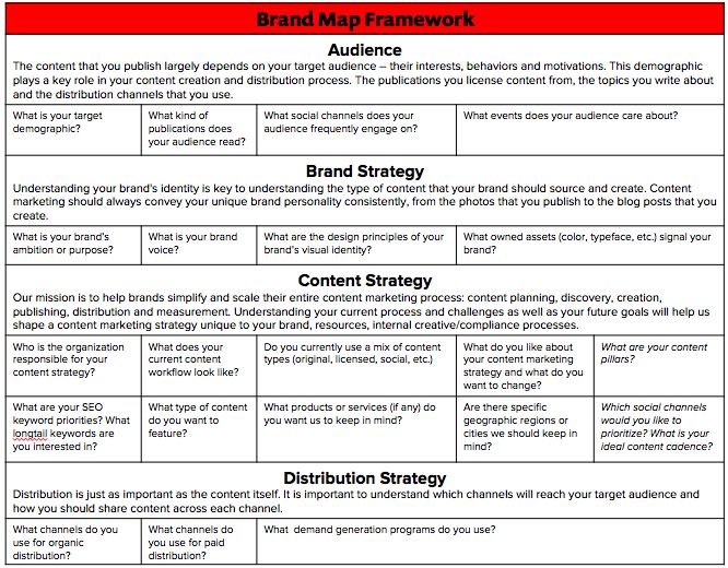 Best 25+ Brand strategy template ideas on Pinterest Content - how do you create a marketing plan