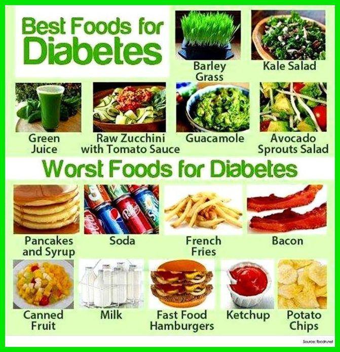 Best 25+ Diabetic food list ideas on Pinterest Carb list - food charts