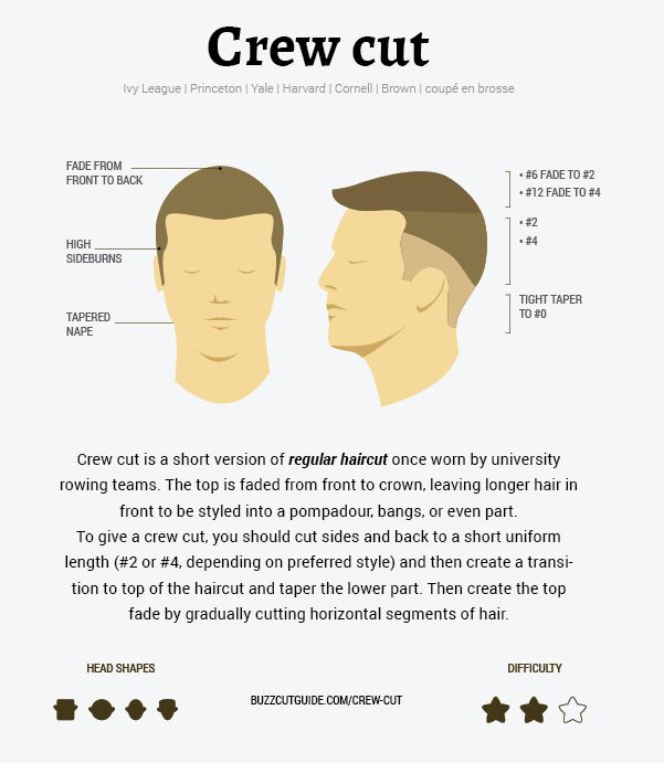 how to do crew cut