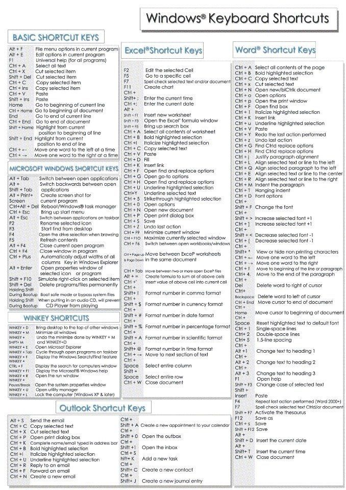 9 best Computer Cheat Sheets images on Pinterest Cheat sheets