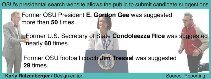 Jim Tressel, Condoleezza Rice among suggestions for new Ohio State president