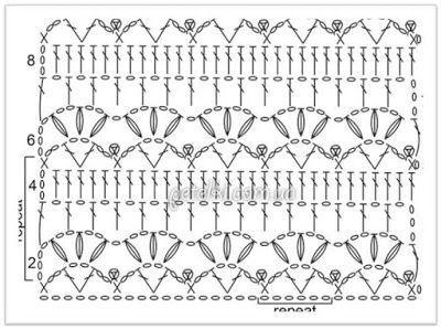Crochet-by-Jane: CASACO COLORIDO COM QUADRADOS DE CROCHÊ - CROCHET COLORFUL COAT (GRANNY SQUARES)