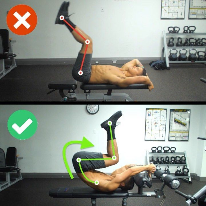 Built with science on instagram the reverse crunch is