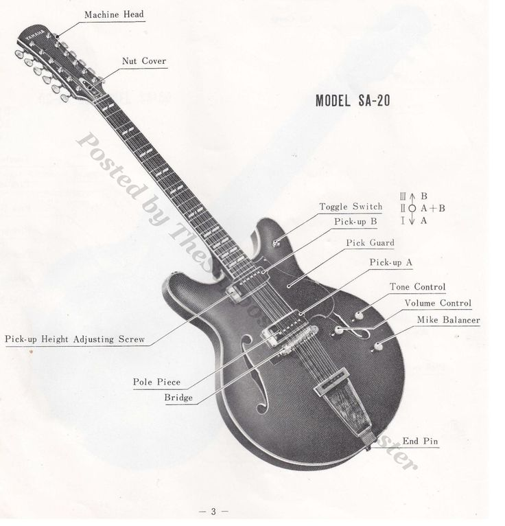 21 best images about yamaha catalog on Pinterest   Yamaha guitars ...