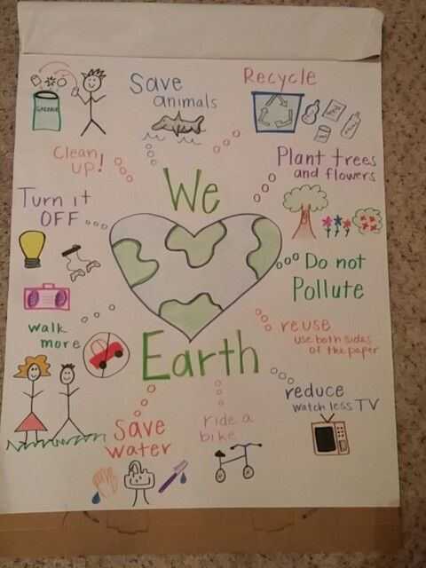 Earth day! Reduce, reuse, recycle anchor chart | Recycling ...