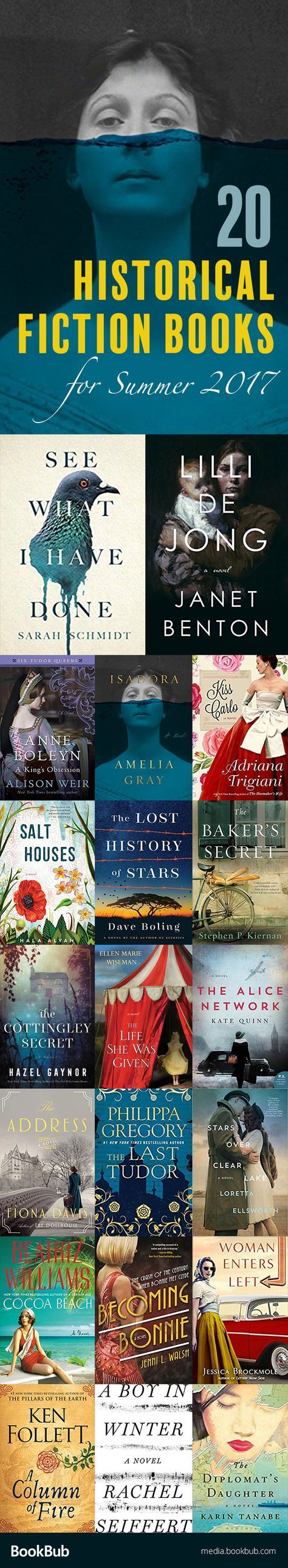 20 History Books Worth Reading Summer 2017 If You Love Historical Fiction,  These Book