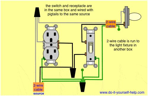 light switch and outlet in same box Light switch wiring
