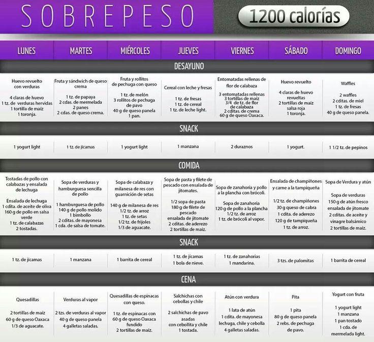 Dieta de 1200 calorias  #Nutrición y #Salud YG > nutricionysaludyg.com                                                                                                                                                      Más