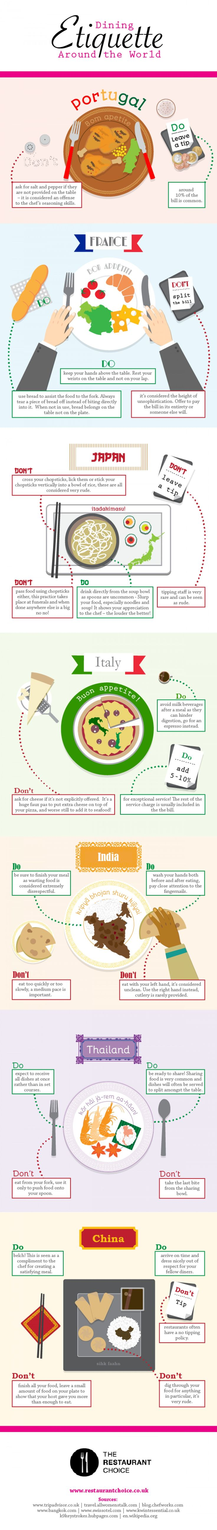 """""""Dining Etiquette Around the World""""; by The Restaurant Choice"""