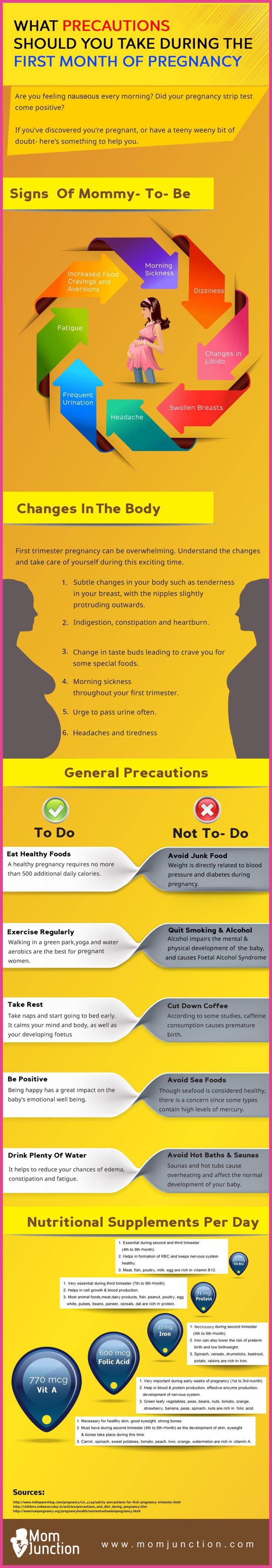 how to know pregnancy symptoms