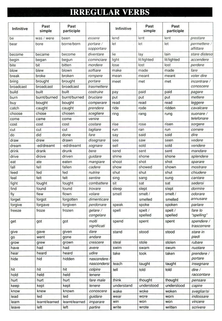 how to remember irregular future simple verbs