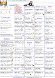 Free Bartending Cheat Sheet PDF downloadBars and Bartending