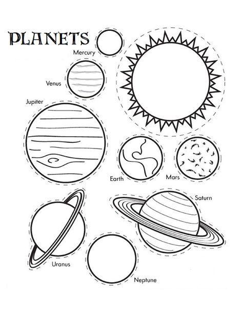 Güneş Sistemi Actividad Para Boyama çalişmalari Sonnensystem