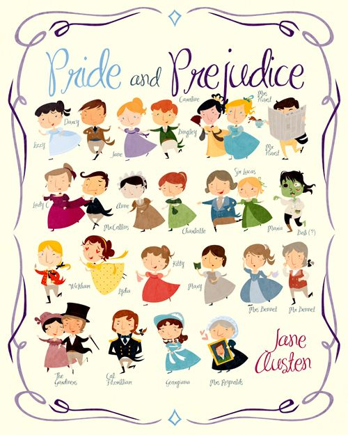 an analysis of the characters in jane austens novel pride and prejudice Free essay: pride and prejudice the characters and general setting in jane austen's pride and prejudice, portray life in the rural society of.