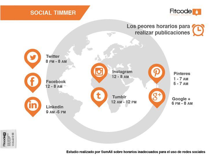 Social Timmer - Cuando y que publicar en Redes Sociales