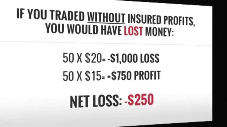 Insured Profits Review Insured Profits Binary Options Trading