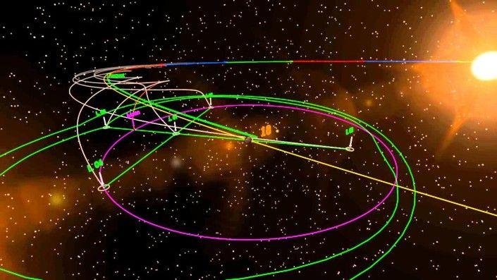Lagrange's Gravitational Dance