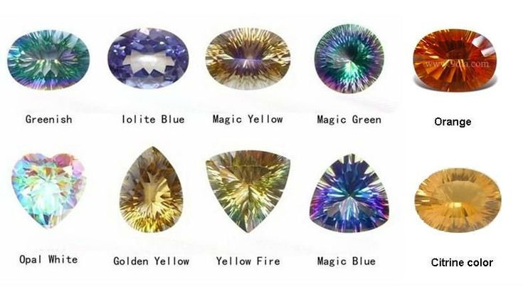 Mystic Quartz Concave Cut Large Stock at Lowest Factory Price for Silver Jewelry