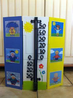 Meten met de temperatuur. In de eerste graad is dit een super idee om te gebruiken. Maak zelf een grote thermometer of maak hem als project samen met de leerlingen.