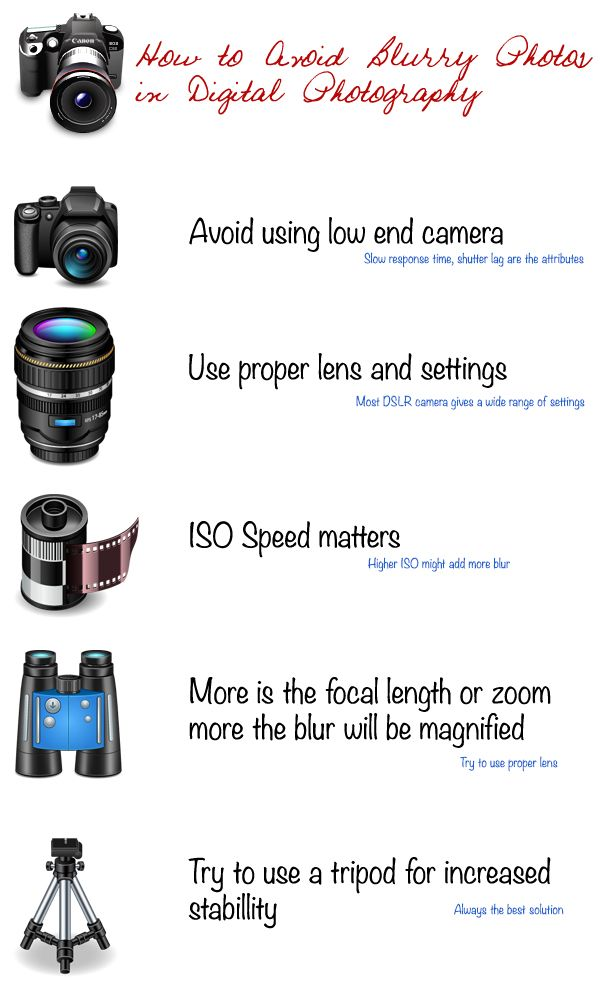How to Avoid Blurry Photos in Digital Photography is very basic concept and the blur of a photo can not be corrected by editing.