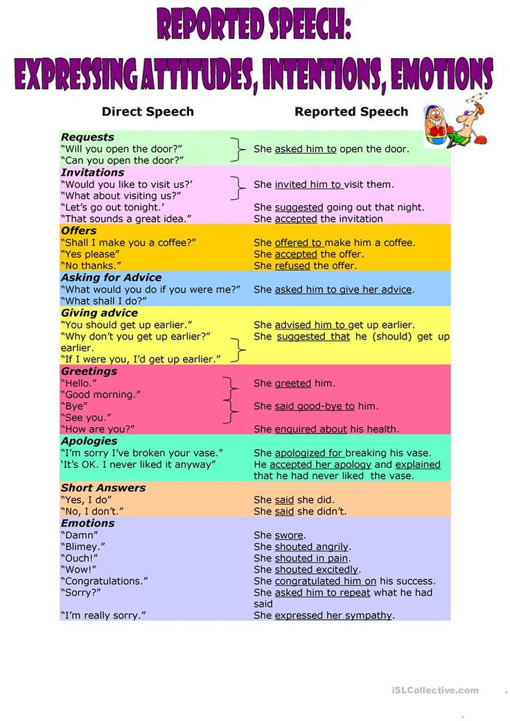 Repoted Speech: Emotions, Attitudes, Intentions worksheet - Free ESL printable worksheets made by teachers