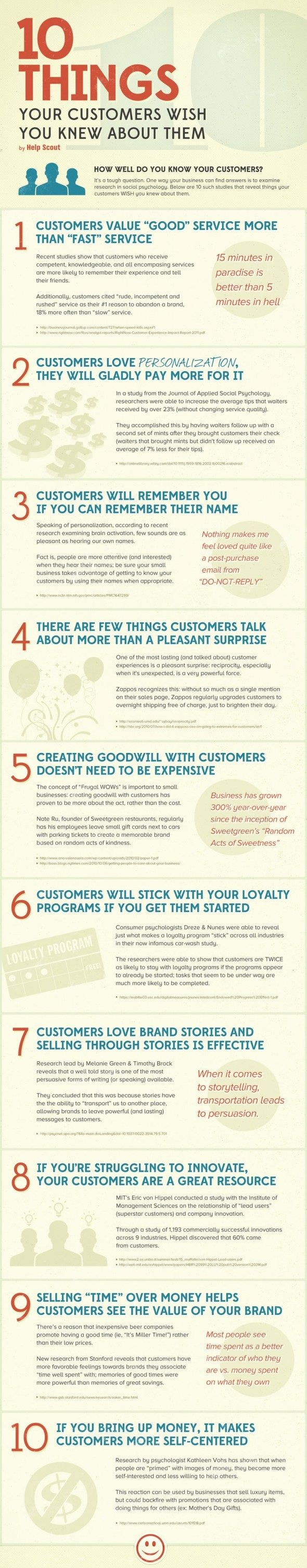 I've been saying for awhile that customer service is dead - 10 Things Your Customers WISH You Knew About Them