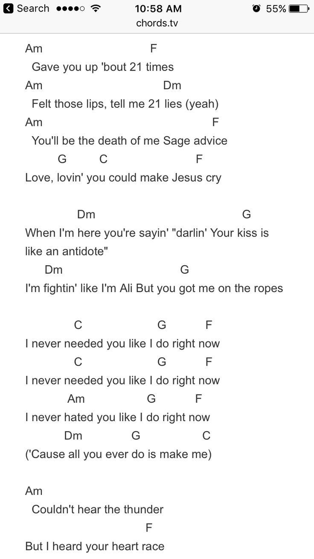 Make Me Cry Chords| Noah Cyrus