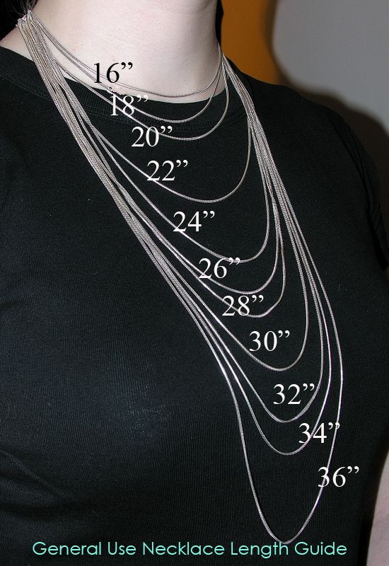 Necklace Lengths. I'm sure the type of necklace will change the way it hangs (one with a pendant will give a more v-shape and hang a bit lower), and your body shape and chest size may also make a small difference, but this gives a good general idea of how these different lengths will look on your body.