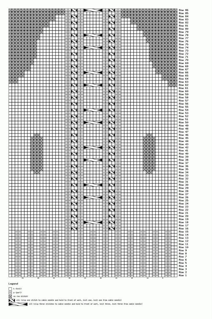 Resultado de imagen para dog sweaters knitting patterns