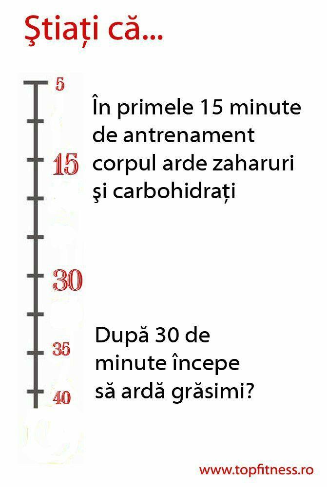 30 de pierderi în greutate pe viață)