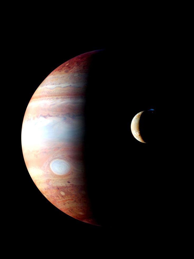 New Horizon's Jupiter Flyby