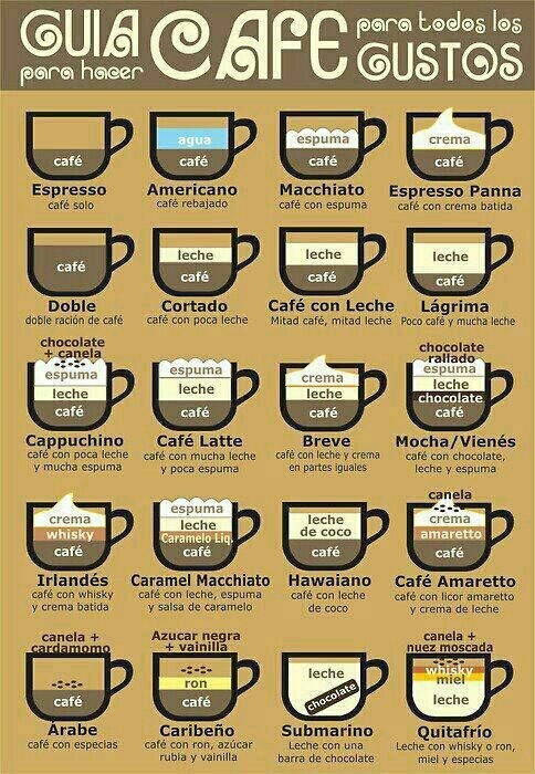 cafe jaja
