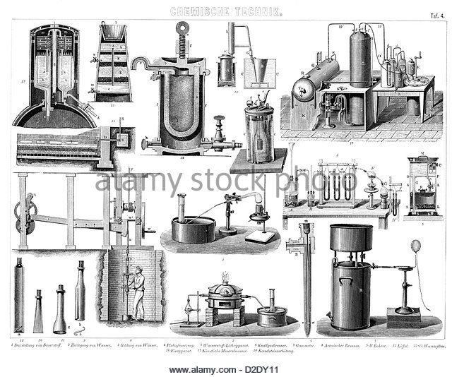 Bilderesultat for victorian science equipment