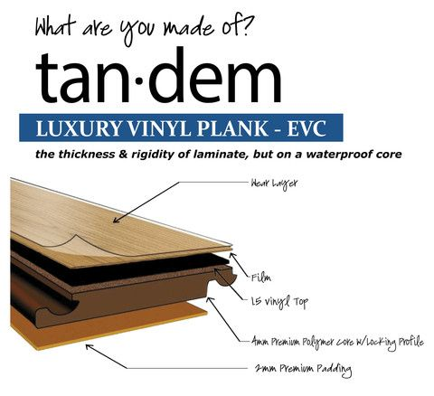 36 best upstairs remodel images on pinterest bathroom for Tandem flooring