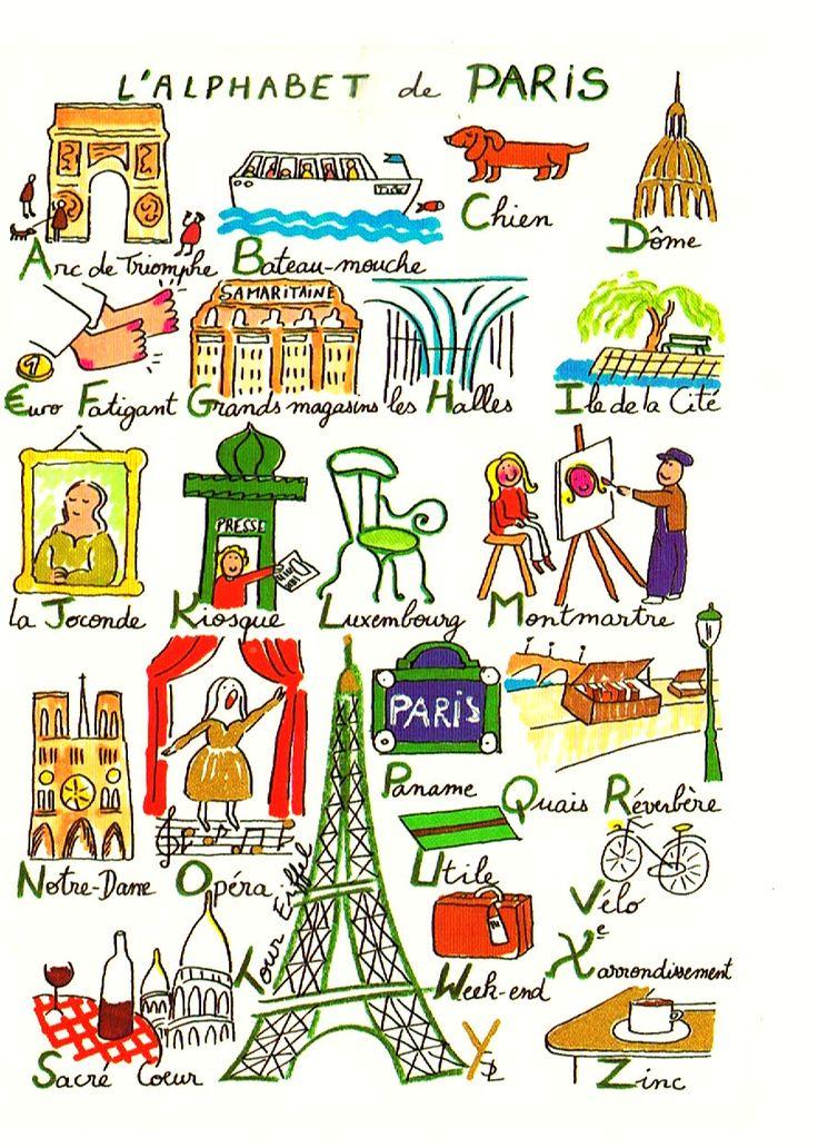L'alphabet de Paris                                    (Open me! )