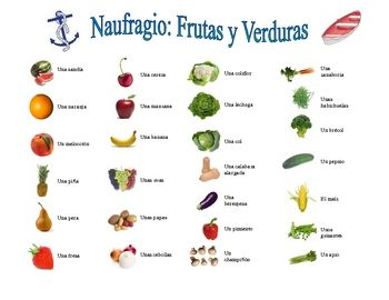 what are the most healthy fruits fruit in spanish