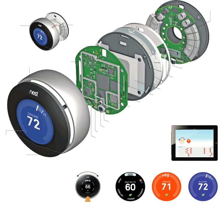 53669b4d77064aa36bfd63aa5c438811 nest thermostat the nest 56 best nest learning thermostat images on pinterest learning 2nd Gen Nest Wiring-Diagram at webbmarketing.co