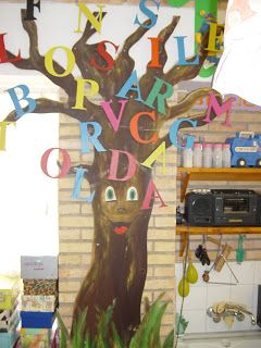 Escuela infantil castillo de Blanca: PREPARACIÓN DEL AULA