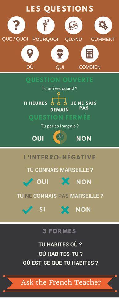 Le français et vous — Les questions