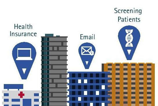 Infographic: Top 5 eHealth trends | Articles | Main