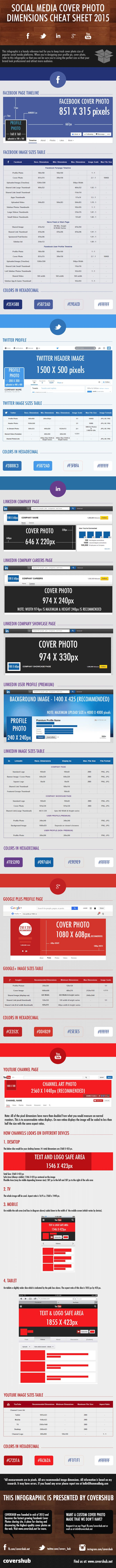 A Detailed Guide to Photo & Image Sizes on Facebook, Twitter, YouTube & More [Infographic]