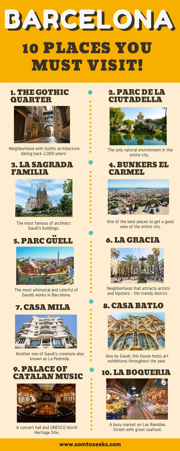 A Self-Guided Walking Tour of Barcelona for First-Time Visitors