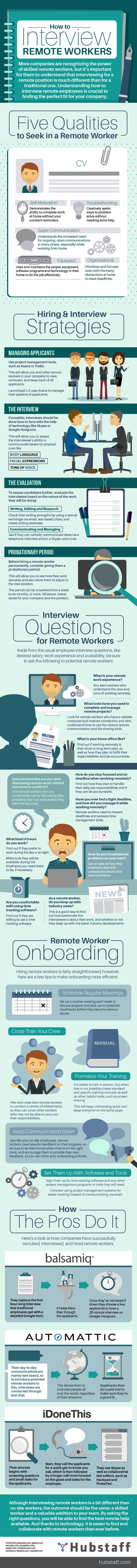 How to Interview Remote Workers [Infographic] | SEJ