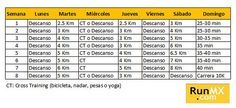 Plan de entrenamiento para carrera de 10 Km